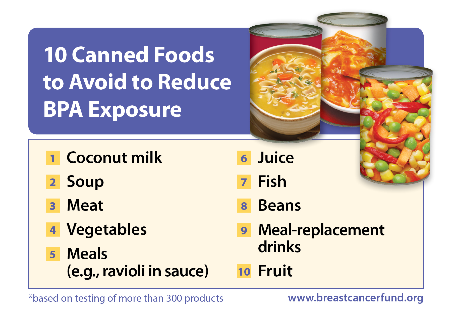 10_Canned_Foods