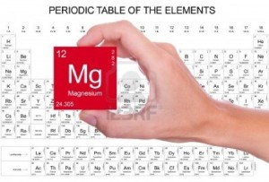 14618101-magnesium-symbol-handheld-over-the-periodic-table