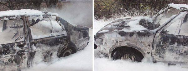 kola zapalena