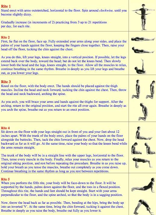the-five-tibetan-rites-part1