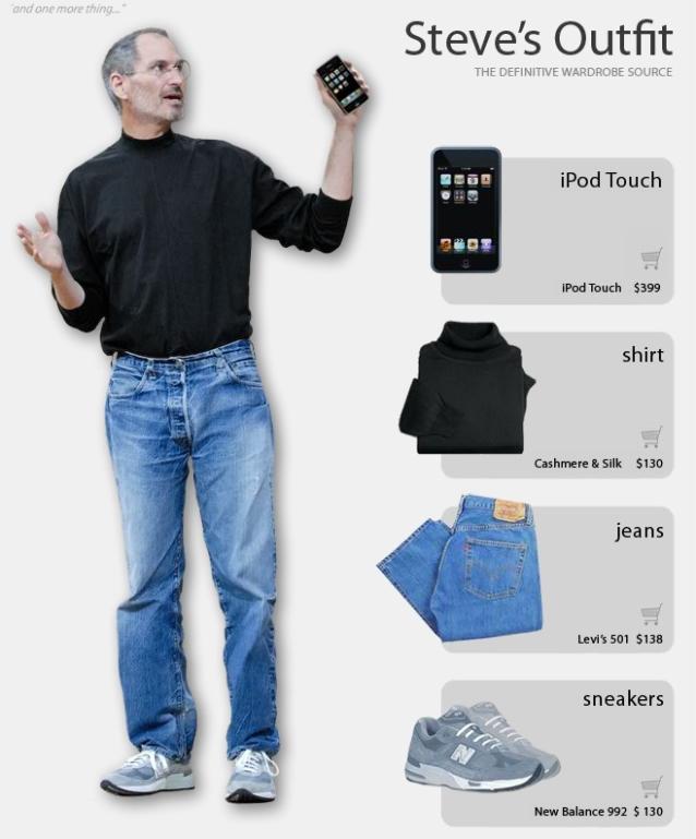 Steve-Jobs-Costume