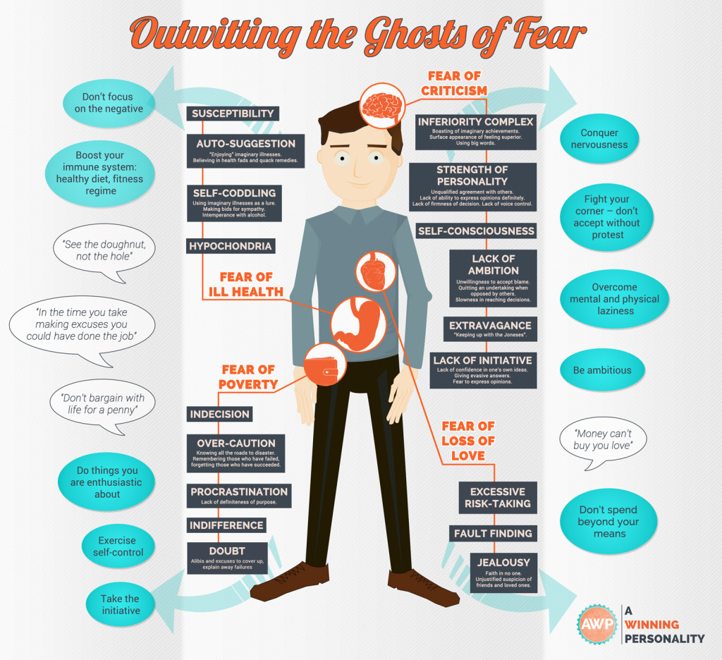 Outwitting-the-Ghosts-of-Fear-version-3c_(1)