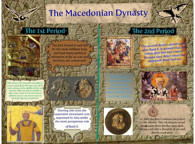macedonian-dynasty-source
