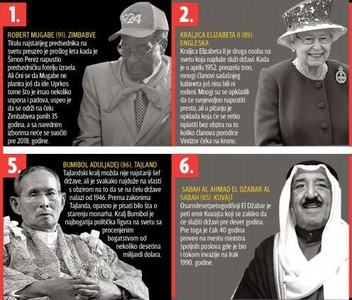 najstari lideri1