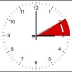 Се укинува поместувањето на стрелките на часовникот – Стапува во 2021