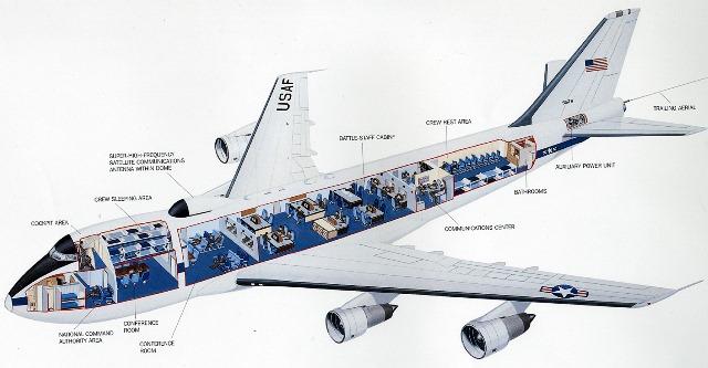 doomsday plane obama