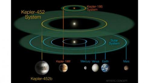 astronomija-kepler-fin1437684412_thumb_medium490_0