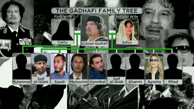 ac.foreman.gadhafi.family.cnn.640x360