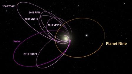 9 planeta 1