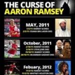 """Проклетството продолжува, Рамзи погоди за Арсенал, денеска почина фронтменот на """"Продиџи"""" (фото)"""