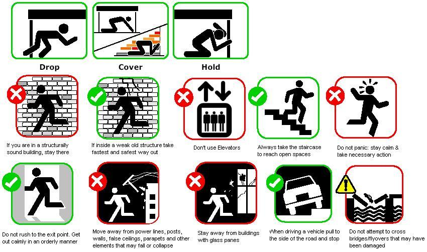 its-pappu-an-earthquake-survival-guide-bup0lz-clipart